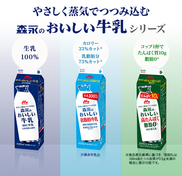 脂肪 カロリー 低 乳